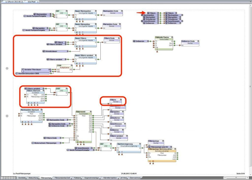 zvýrazněné příslušné části Loxone Config