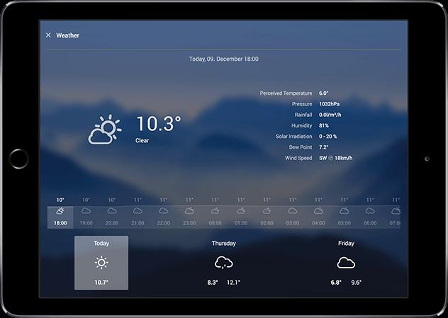 Aplikace Loxone přesné počasí až 66 hodin dopředu