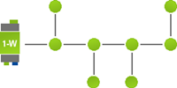 Sběrnice s malými odbočkami Díky použití této topologii je možné dosáhnout podobných výsledků. Délka kabelu může být až 300 metrů a použít lze také 20 čipů.