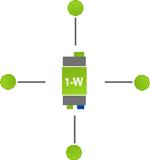 Hvězdicová topologie Je výhodná z hlediska flexibility a snadné instalace - doporučujeme v rámci Loxone standardu. Celková délka by neměla překročit 100 metrů a celkově 20 čipů.