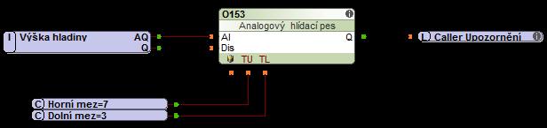 analogovy hlidaci pes priklad funkční blok