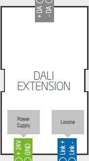 dali extension rozhrani konektory