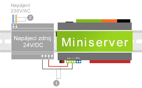 Připojení Miniserveru k elektrické síti