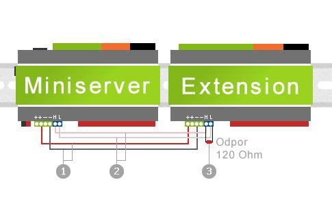 schéma připojení loxone extension k loxone miniserver