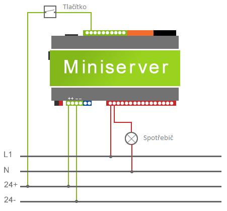 Schéma zapojení tlačítka a spínaného spotřebiče