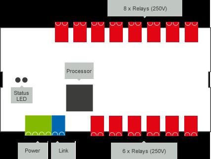 relay extension konektory