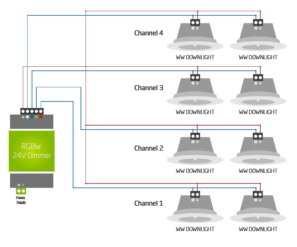 schéma zapojení LED spotů do Loxone Dimmer 24V