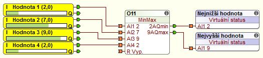 minmax příklad