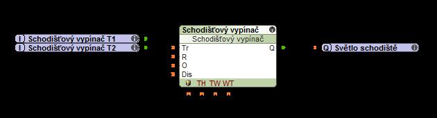 Priklad funkcni blok Schodistovy vypinac
