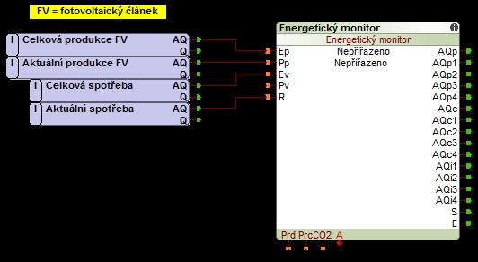 zakladni zapojeni energeticky monitor