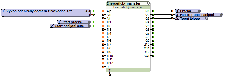 energetický manažer základní zapojení
