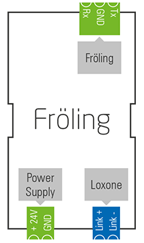 froeling-extension