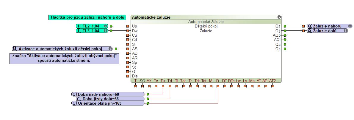 funkcni blok automaticke zaluzie