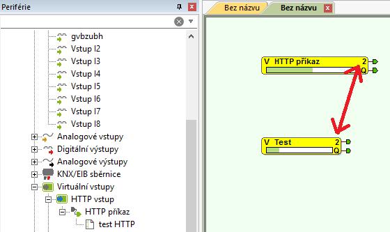 http prikaz test liveview
