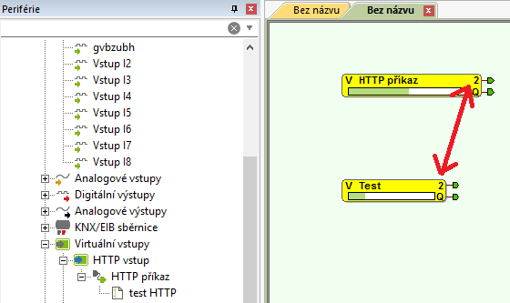 http prikaz test liveview