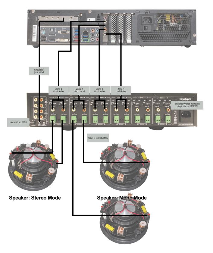 musicserver kabelaz reproduktory