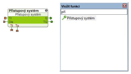 pristupovy system funkční blok