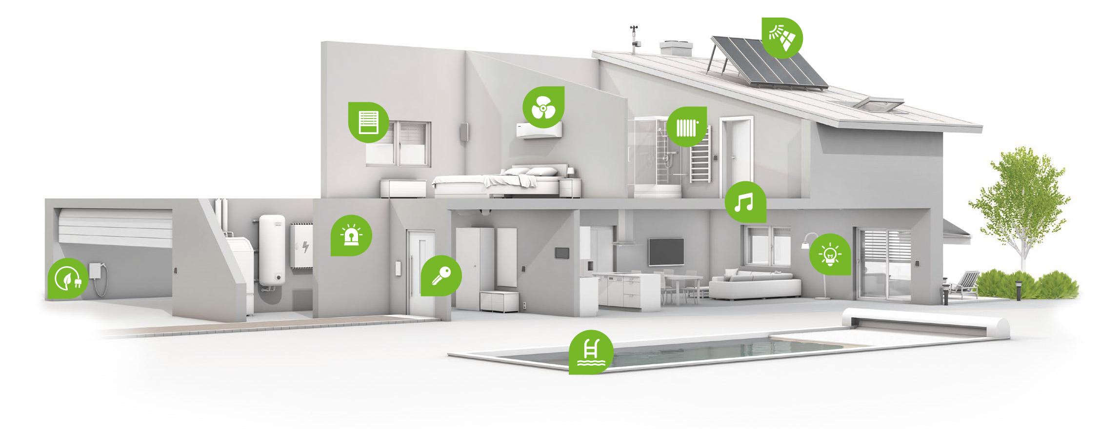 Infografika: smarthome technologie v chytré domácnosti