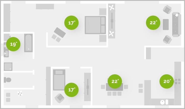 jiná místnost jiná teplota podle potřeby