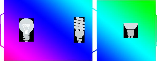 využití různých světelných zdrojů pomocí chytrého osvětlení Loxone