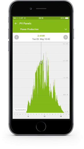 Smart Home App - Statistiky