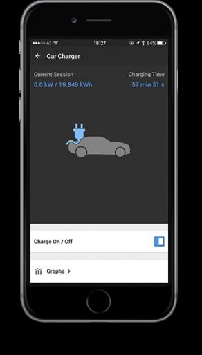 Kontrola nabíjení elektromobilu v aplikaci