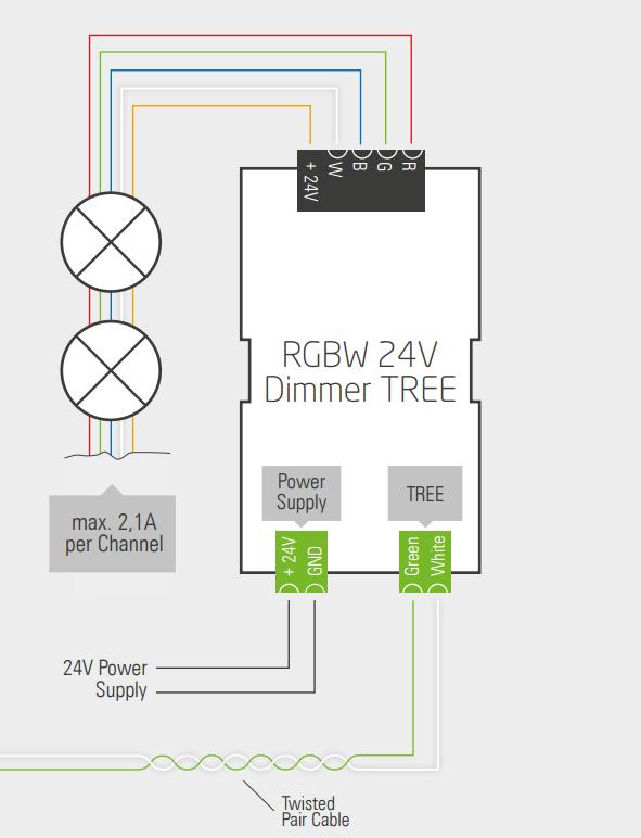 rgbw24vdimmertree zapojení
