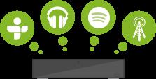 Skica Music Serveru jak přehrává z různých zdrojů