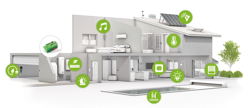 Funkce chytré domácnosti - průřez inteligentním domem