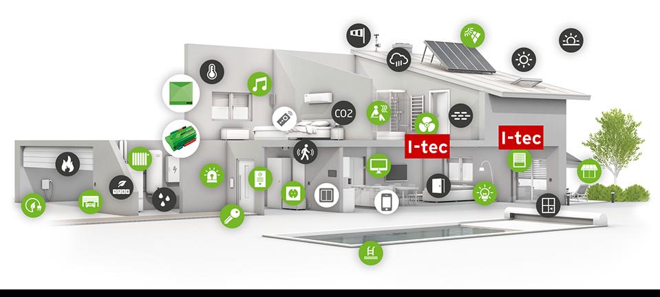 Infografika chytré domácnosti s integrací technologie I-tec