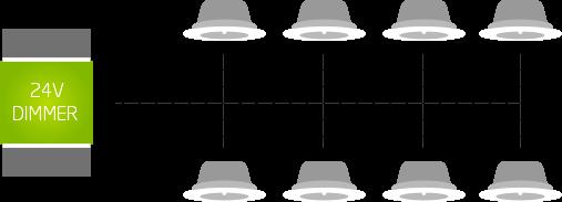 Zapojení LED spotů a Dimmeru 24 V