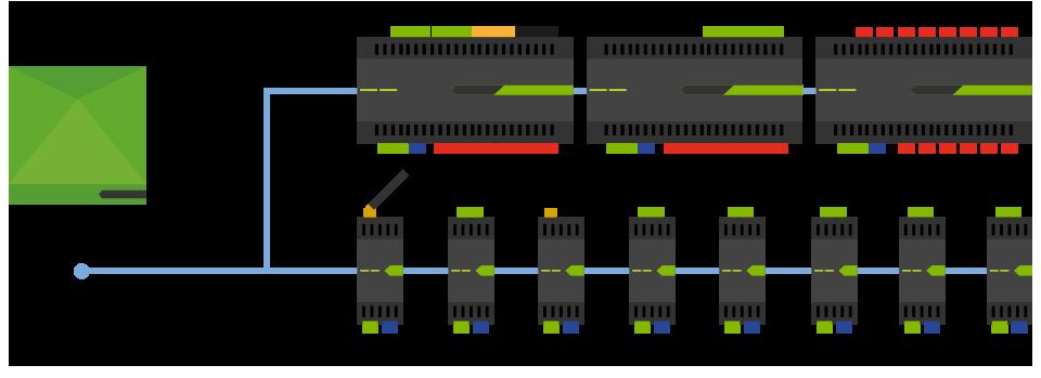 Náčrt komunikace po Loxone Link