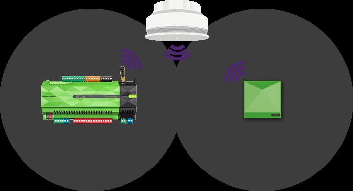 Komunikace kouřového hlásiče s okolím