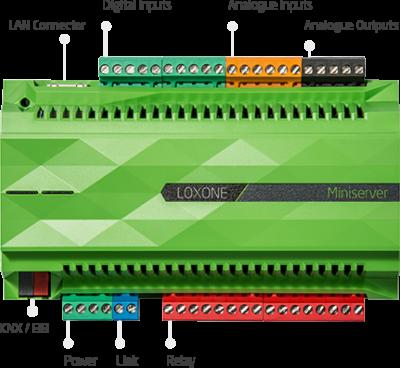 Schéma zapojení Loxone Miniserver