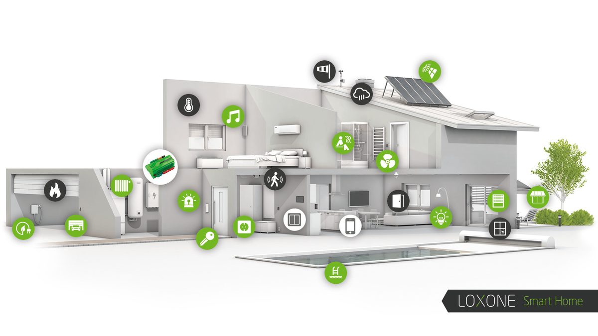 Loxone Smart Home infografika