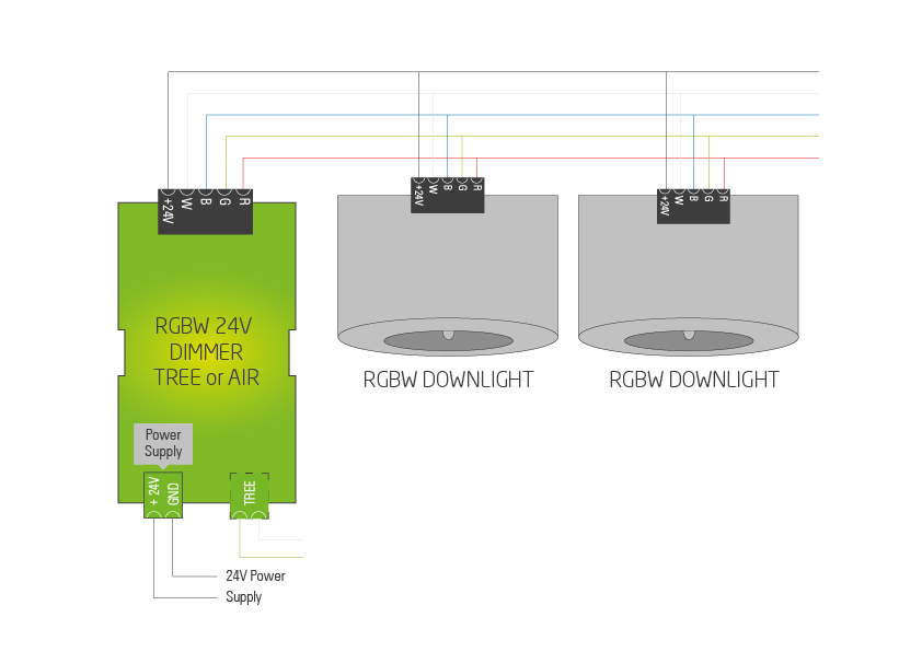DOC_LED-Aufbauspot-RGBW-Detailzeichnung