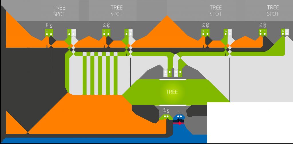 DOC_Loxone_Tree_Wiring-1024x505