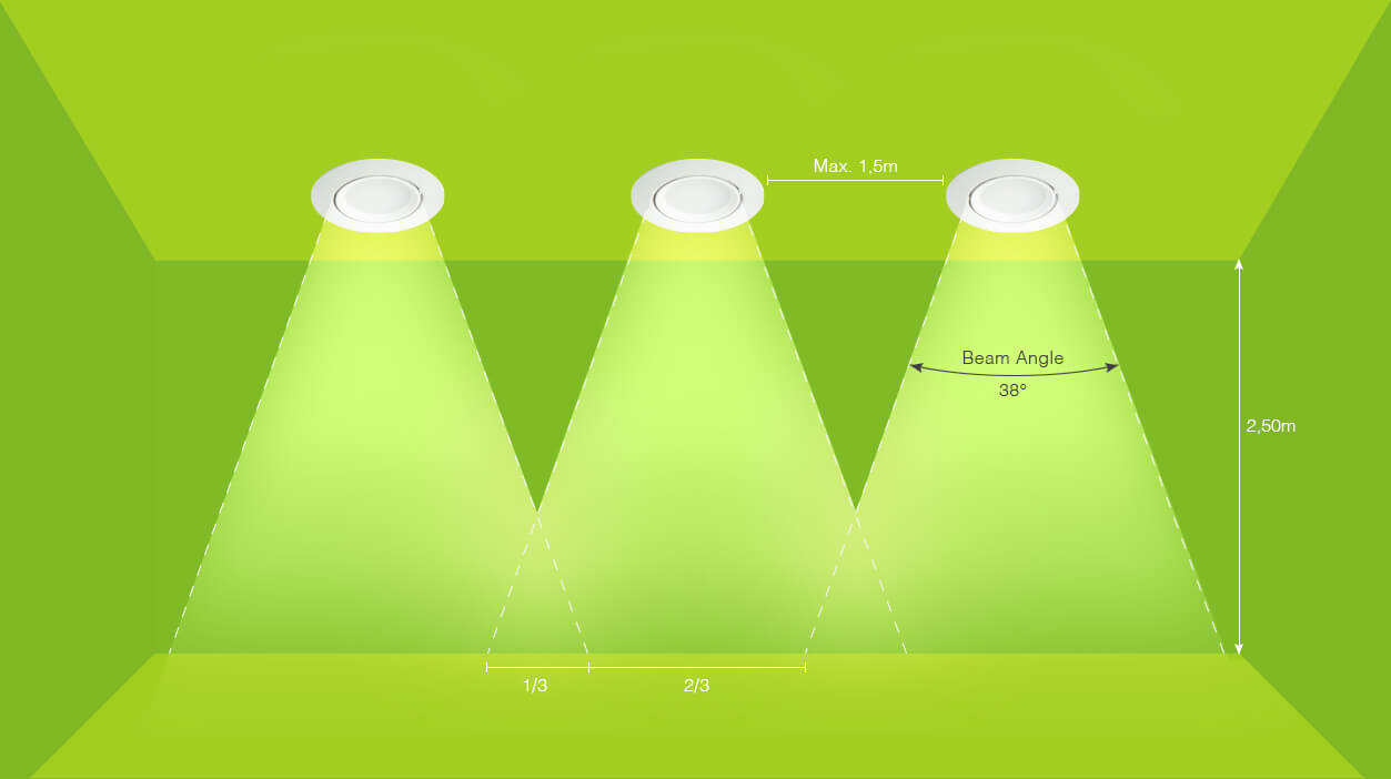 infografika znázorňující správné rozmístnění spotů pro optimální osvětlení místnosti