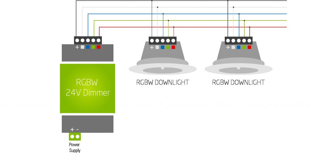 schéma zapojení RGBW Led Spot do Loxone Dimmeru