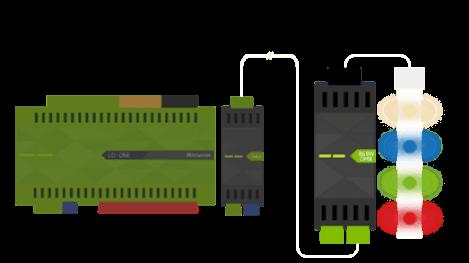 RGBW 24V Dimmer Tree náčrt zapojení