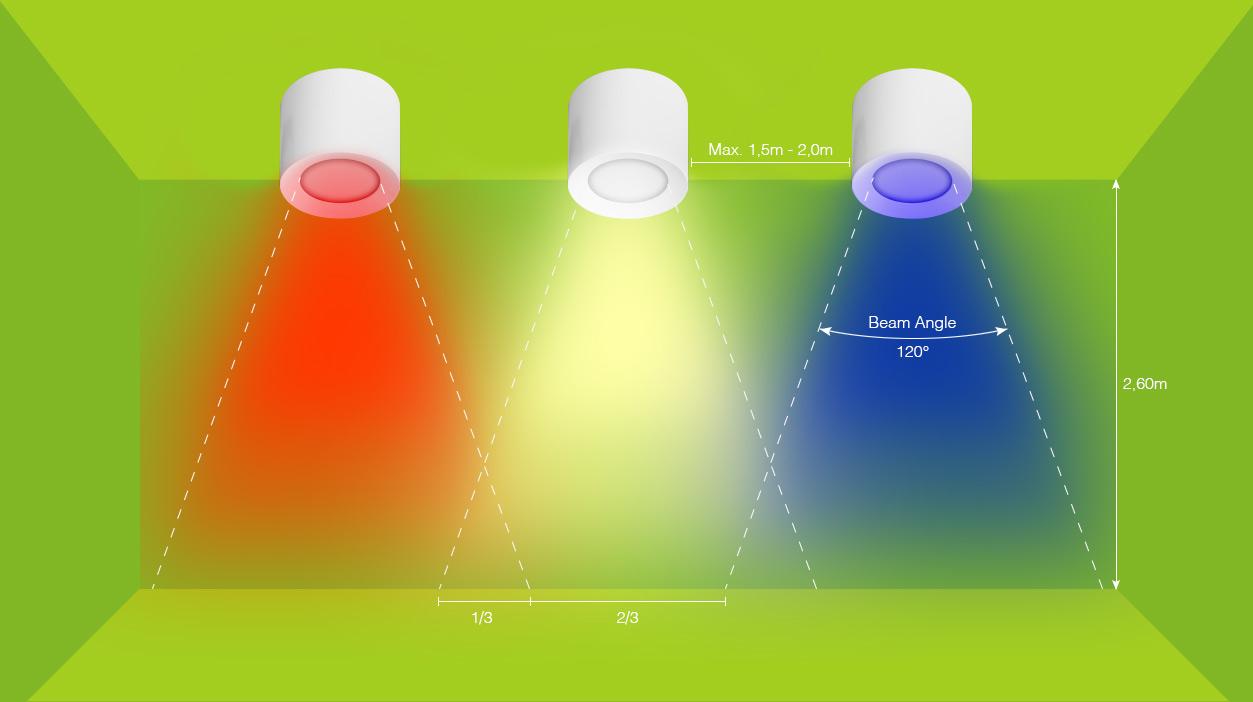 schéma pro plánování umístění světel v místnosti