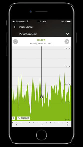 graf spotřeby energie v aplikaci Loxone App