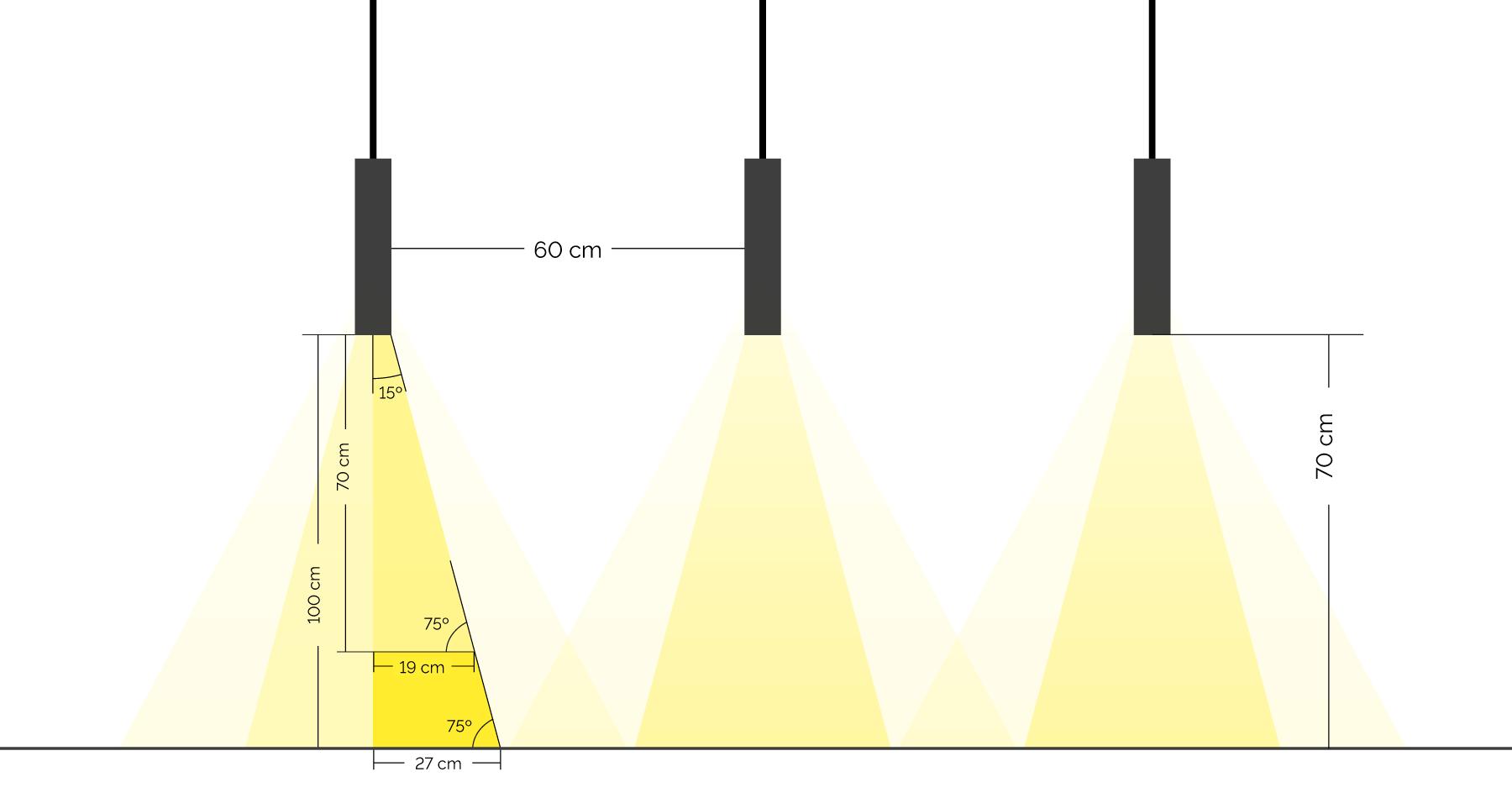 Schéma pro umístění Závěsného světla RGBW