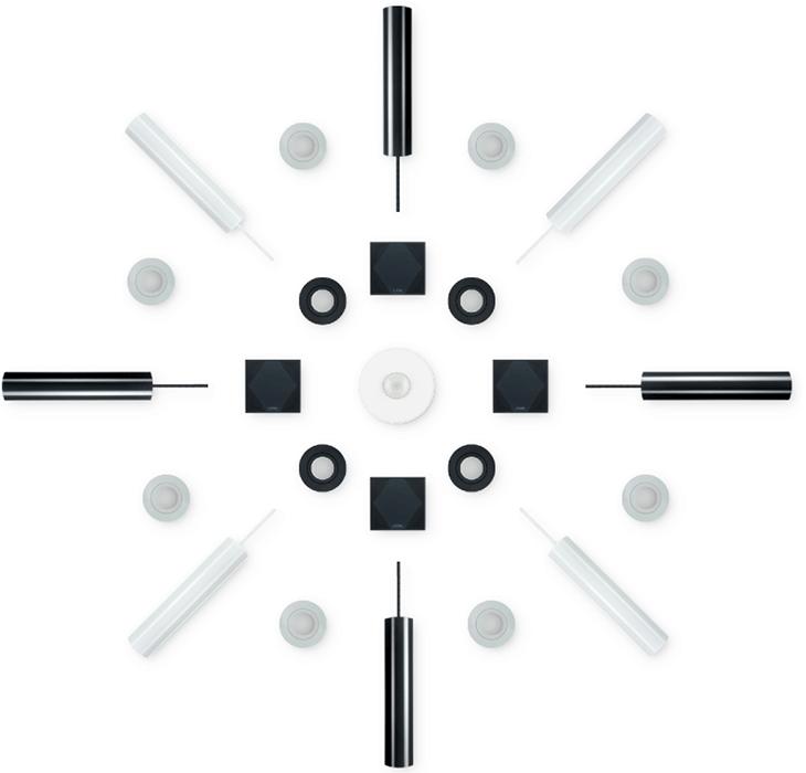 Osvětlení, přehled produktů Loxone