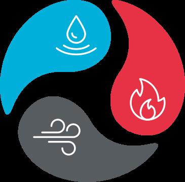 ikona 3 živly: voda, oheň, vítr