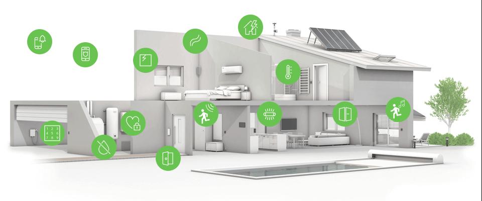 infografika ochrana obyvatel v chytrém domě