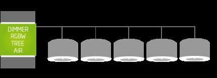 LED spoty připojené na Loxone Dimmer
