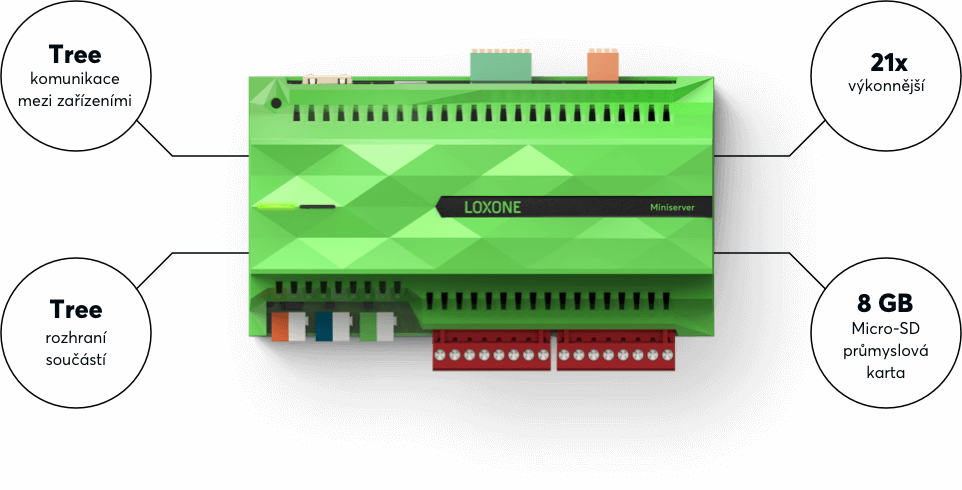 Miniserver 2. generace