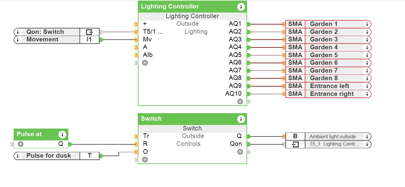 Chytré venkovní osvětlení - konfigurace