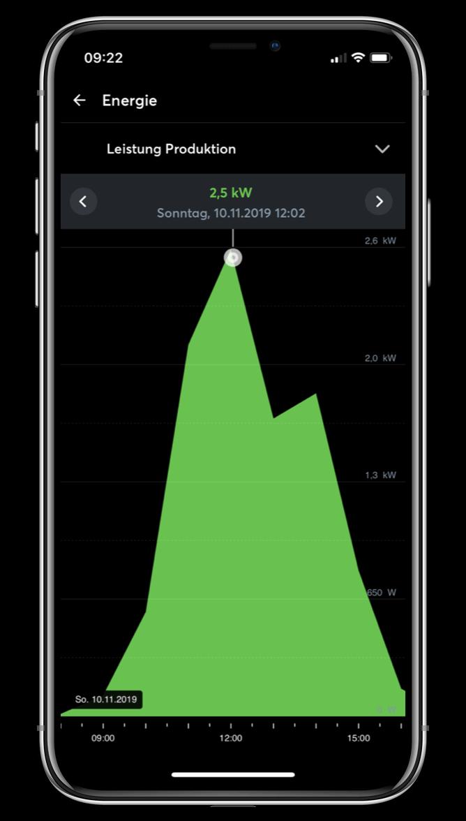 Statistiky v Loxone aplikaci